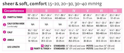 mediven-Comfort-15-20-mmHg-Calf-High-Compression-Stockings-Closed-Toe