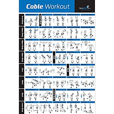"Laminated Cable Exercise Poster, 20""x30"" :: Hang in Home or Gym :: Illustrated Workout Chart with 40 Cable Machine Exercises :: for All Fitness Levels, Men & Women"
