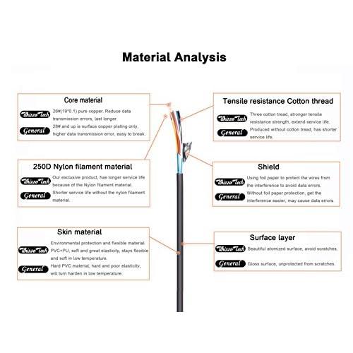85%off whizzotech� cba u09 c15zar for symbol ls2208 ls4208 ls9208 Wiring Harness Diagram