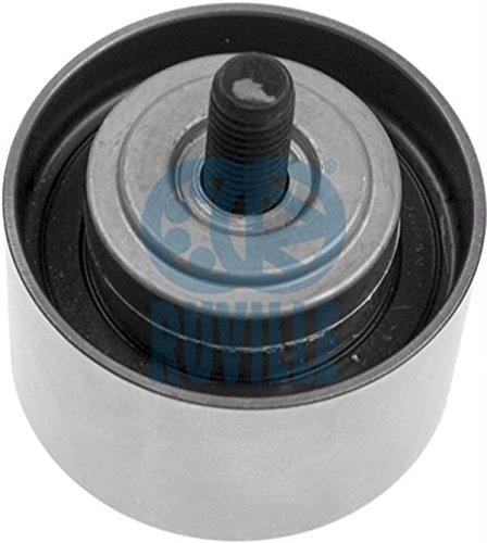 Ruville 58608 Polea inversión/guía, correa distribución: Amazon.es: Coche y moto