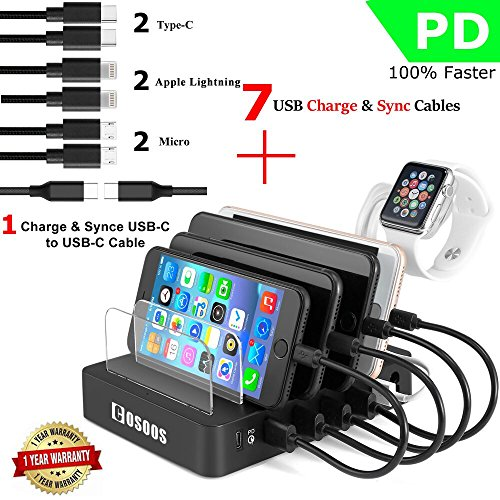 Charge Laptop With Phone - 2