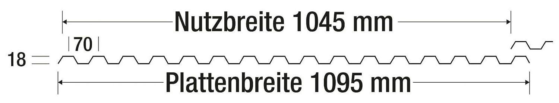 Farbe Bronze Material PVC Profil 70//18 Lichtplatte Breite 1095 mm Spundwandplatte St/ärke 1,4 mm