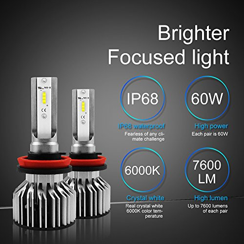 H11/H8/H9 LED Headlight Bulbs Conversion Kit,HONGTAI S6 Series 12x CSP Chips Low Beam/Fog Light Bulb- 7800LM 6000K Xenon Whiteled headlight bulb (H11/H8/H9, size)(2 pack)