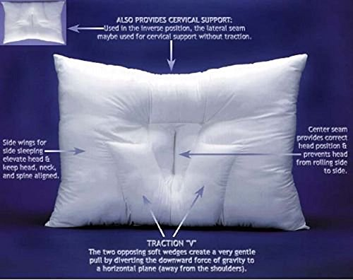 "best pillow for ""neck pain""