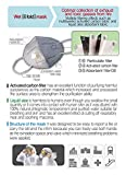 Anti-Fire Smoke Mask & Light Eye Shield