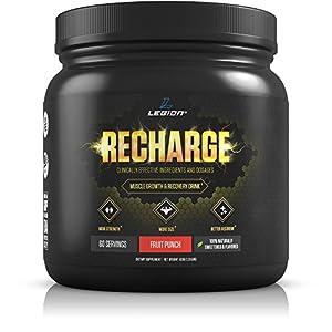 Legion Recharge – Best Post Workout Supplement