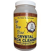 Tip Top Teak Crystal Teak Cleaner