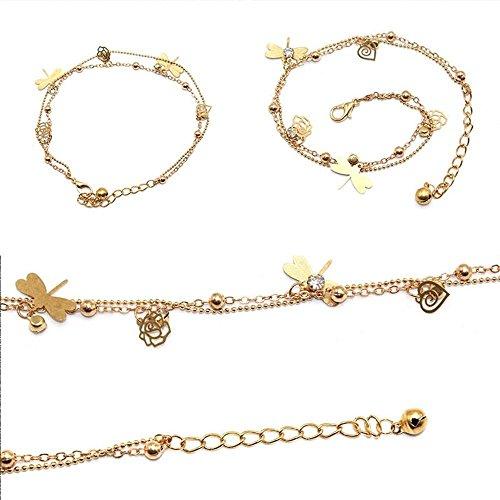 SeaISee Women Charm Jewelry