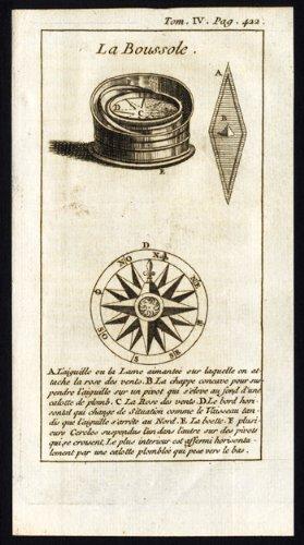 Antiguo ThePrintsCollector cruzerlite-brújula de navegación-felpa-1742