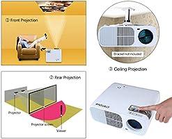 Proyector, Crenova XPE600 Proyector LED Portátil HD Foco ajustable 800*480 Resolución 2600 lúmenes Cine Tatro Multimedia 1080P Teatro en casa ...