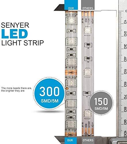 Senyergiant RGB DIY Lights