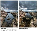 NiSi Circular ND Filter Kit 77mm with HUC IR