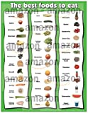 "Best Foods to Eat 17"" X 22"" Laminated Poster"