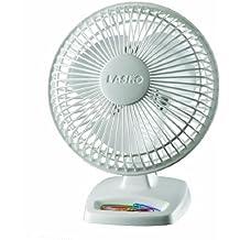 Amazon Com Feature Comforts Fan