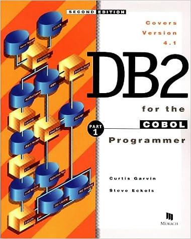 Cobol Db2 Tutorial Pdf