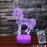 Carryfly Night Light 7 Colors Change with Remote Birthday Gifts and Kids Night Light Amazing Gift (CC-Unicorn)
