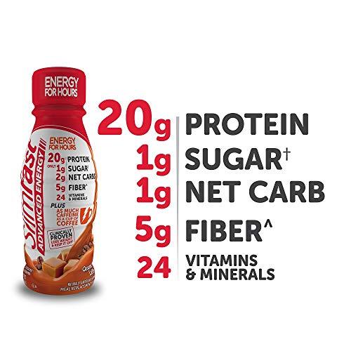 اسعار SlimFast Advanced Energy Caramel Latte Shake – Ready to Drink Meal Replacement – 20g of Protein, 11 fl oz. Bottle – 12 Count