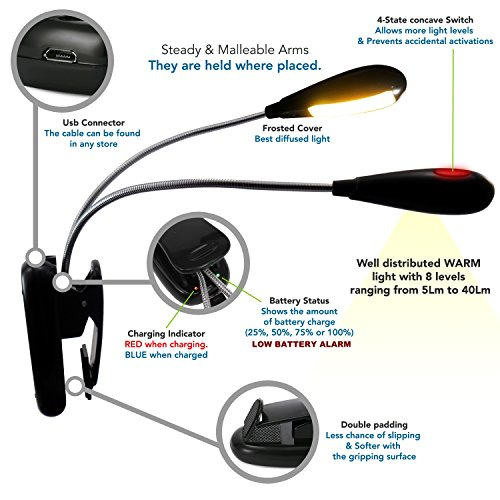 Eye Care Warm Book Light — 6 Brightness Levels, LED Clip-On Lamp for Reading in Bed, Dual Charger, 78in USB Cable & Travel Bag — Eco Friendly Rechargeable & Replaceable Battery - Best Father Day Gift by Ecologic Mart (Image #2)