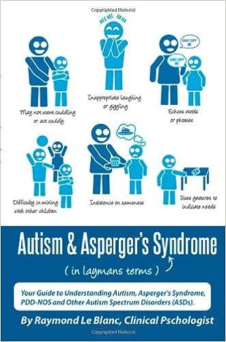 aspergers definition