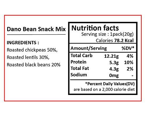 꺼내 먹콩 Dano Roasted Beans Snack