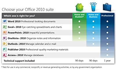Microsoft Office 2010 Home & Student 3PC /1 User [OLD VERSION]