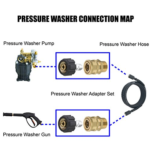 tool-daily-pressure-washer-adapter-set-quick-connect-kit-m22-14mm-swivel-to-m22-metric-fitting-5000-psi