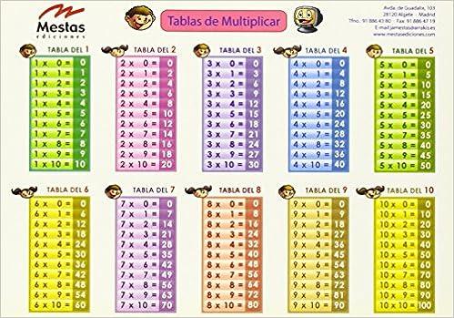 TABLA DE MULTIPLICAR PEQUEA Amazoncouk 9789781111006 Books