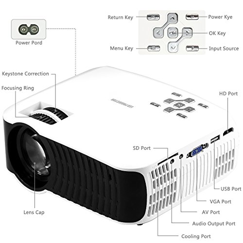 Yaufey 2200 Lúmenes Mini LED Proyector con HDMI cable, Apoya el ...