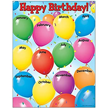 TREND Enterprises Inc Happy Birthday Learning Chart 17 X 22