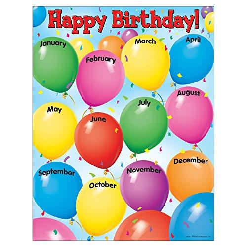 TREND enterprises, Inc. Happy Birthday Learning Chart, 17
