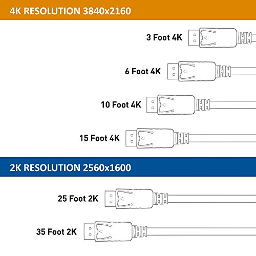 Cable Matters DisplayPort to DisplayPort Cable (DP to DP Cable) 6 Feet - 4K Resolution Ready