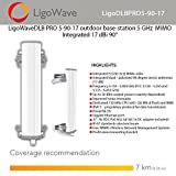 LigoWaveDLB PRO 5-90-17 outdoor base-station 5 GHz MIMO Integrated 17 dBi 90°