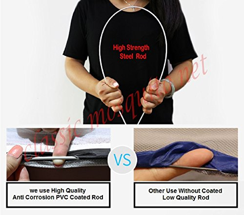 Best Classic Mosquito Net Foldable for Bed India 2020
