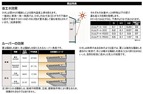 スリムアート100 ユニットひさし 01101 W:160mm × D:100mm 製品色:ナチュラルシルバー(D) 金属サイディングアタッチメント:なし LIXIL リクシル TOSTEM トステム