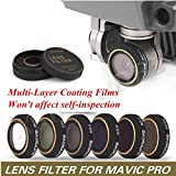 Sunnylife Lens Filter ND4 ND8 ND16 ND32 CPL MCUV Filter for MAVIC Wont Affect Camera Self-inspection