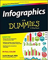 Infographics For Dummies Front Cover