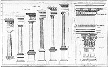 Architecture Greek Tuscan Roman Doric Ionic Corinthian Composite