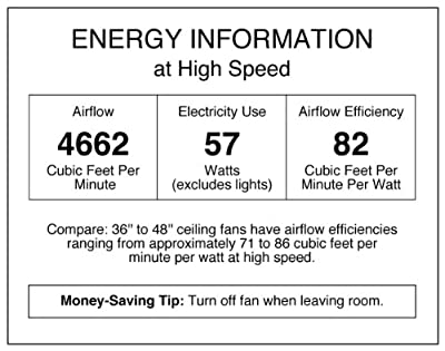 Westinghouse Lighting 7850500 Elite 48-Inch Brushed Nickel Indoor Ceiling Fan, Light Kit with Three Spotlights