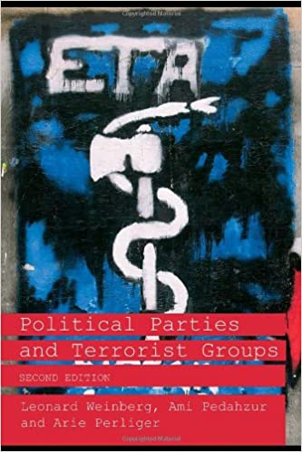 Political Parties and Terrorist Groups (Extremism and