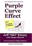 "Purple Curve Effect, Jeff ""S. K. I. "" Kinsey and Thayer Bennett, 0976069202"