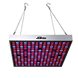 JCBritw 45W LED Grow Light Panel Full Spectrum for Indoor Plants Hydroponics Greenhouse Veg and Flower