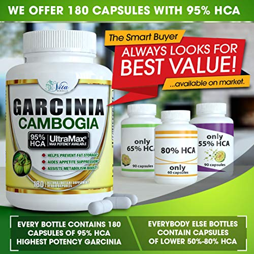 Pure Garcinia Cambogia 95% HCA - Extract Slim Maximum Strength Formula to Reduce Appetite & Lose Weight Faster Than Ever Plus Garcinia Cambogia Weight Loss E-Book (180 Count (2 Pack)) by Island's Miracle (Image #2)