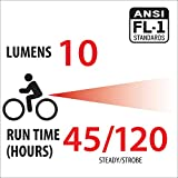 Bell Lumina Bike Lights