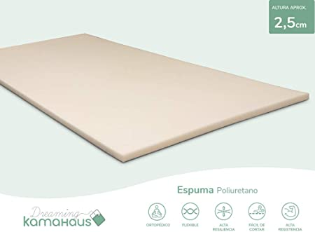 Plancha de Espuma Estádnar de Poliuretano firmeza media (2.5cm).,Utilizable tanto como para costura,