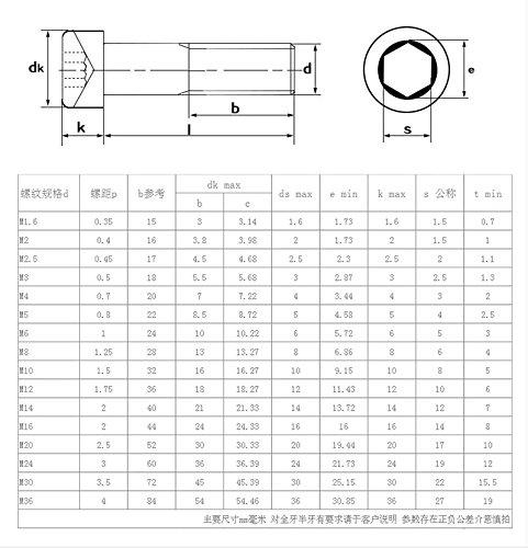 100pcs M4x12 mm t/ête plate t/ête frais/ée ann/ée noire 12,9 en acier alli/é noircissement Hex Socket Head Cap Screw