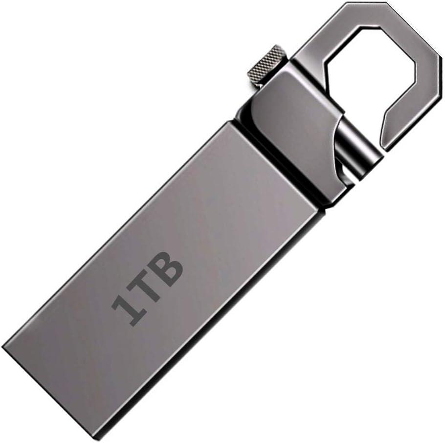 メモリ 1tb usb