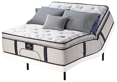 Serta Perfect Sleeper Elite Eastport Super Pillow Top Mattress Hybrid Gel Pocketed...