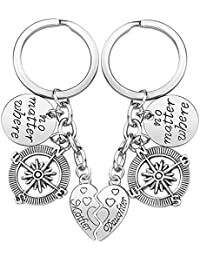 Mother Daughter Gift Keychain - 2PCS Mom Daughter Gift Set for Birthday Christmas, Mom Gifts, Daughter Gifts, Mommy Daughter Jewelry, Mothers Day Gifts