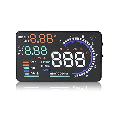 KOBWA Windshield Interface Consumption Temperature