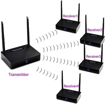 Extensor HDMI inalámbrico Measy HD585-4 Antena Doble 1 ...